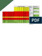 Tie-In Materials Check List 1 TR and TUPRAS 26.01.2013