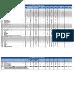 NSDC Courses List