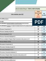 Gestion de Proyectos_IDi 10