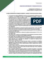 !0 años de medición de la pobreza en México