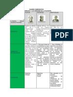 CUADRO_COMPARATIVO_LOS_GRIEGOS_Y_LOS_ORI.pdf