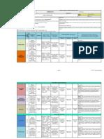 FT SST 032 Formato Profesiograma