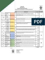 Consolidado Proyectos Priorizados y Ganadores de La Convocatoria 2017