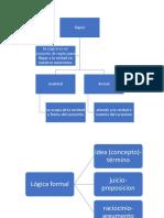 esquemas de logica.docx