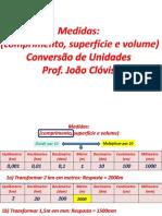 Conversão de Unidades-medidas de Comprimento Superfície e Volume