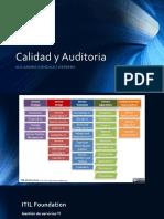 Calidad y Auditoria de Software