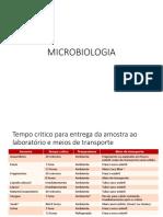 6ª Aula - Microbiologia
