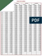 Calibres.pdf
