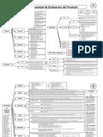 Guía para la evaluación de proyectos