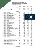 Cronograma de Materiales Santa Rosa