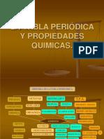 Tabla Periodica.