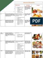 Alimentos hidrosolubles.docx