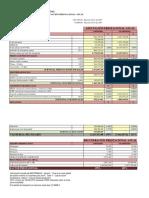 Calculo Factor Prestacional y Cuadrillas 2015