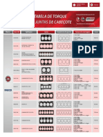 Base Tabelas Fiat Iveco