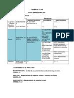 Contextualización Subproceso Abastecimiento Materias