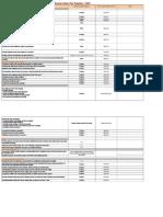 Action plan-HVAC-2010-MDZ-II (Scope).xls