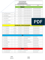 QC Inspectors Tool Box Meeting Schedule