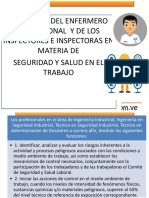 Funciones Del Enfermero Ocupacional y de Los Inspectores e Inspectoras en Materia De