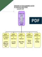 Organigrama-CEAC-DACIA PITESTI.pdf