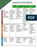 kursinhalt-franz-a2_2.pdf