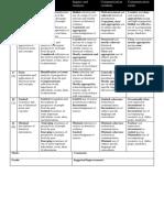 assessment 1 rubric