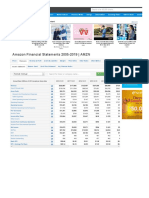 Financials amazon