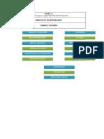 Copia de Análisis de Vulnerabilidad CONTIFLEX Planta