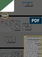 Diagrama Ambiente.pptx TERMINADO