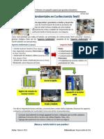 Impactos Ambientales en Confeccionista Textil