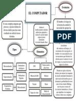 EL COMPUTADOR.pptx