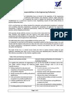 241110 Roles Responsibilities in Engineering (1)