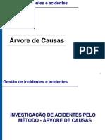 Cópia de CURSO-ÁRVORE-DE-CAUSAS.ppt