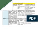 organizador grafico muestra.docx