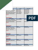 IP Range of all DC2