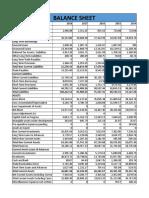 AFM Project SectionC BPCL Excel