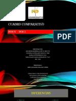 Cuadro Comparativo Dsmiv-dsm5