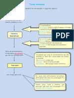 textonarrativo-111018112814-phpapp01.pdf