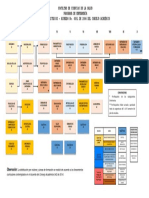 Malla Plan Estudios Enfermeria Acdo 031