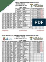 02 - Plantilla_RESULTADOS OMBAL PUNO_FACE FINAL.pdf
