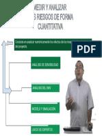 Medir y Analizar Los Riesgos de Forma Cuantitativa