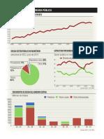 Estructura de la deuda pública