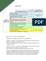Cuestionario Teoría Científica de La Administración