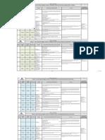 ac129_TABLASDEREQUISITOS_22052019 cm.pdf