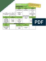Programación U18 Fest UIS Sede Barbosa 2019 Tabla de Homologación Crédito (2)