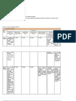 Actividad 2 PI.pdf