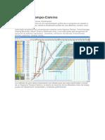Diagrama Tiempo Camino.docx