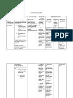 FNCP Hypertension
