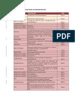 Cronograma Plan Anual de Capacitacion