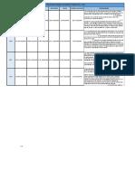 1. Análisis Presupuesto Año Fiscal 2015 Al 2018