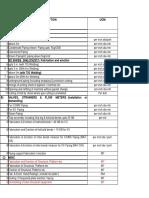 Cost calculation CSQ
